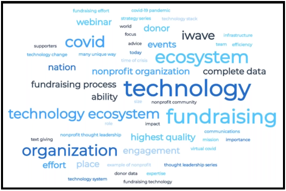 WEBINAR: How Technology Keeps You On The Leading Edge of Fundraising In The New Normal