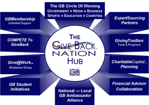 The Give Back Nation Hub