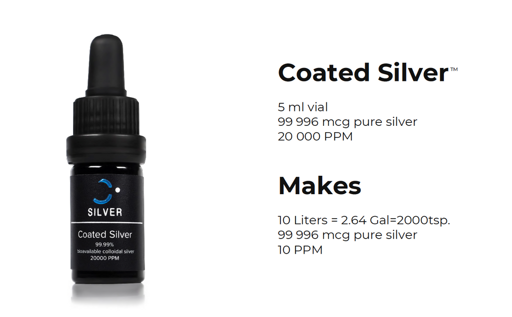 Coated Silver