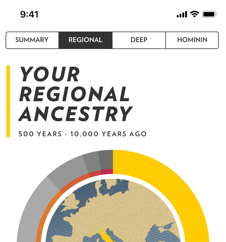 Your Regional Ancestry
