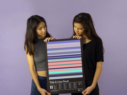 Identical twins share 100% of their genetic information, meaning they can also share their Personalized Print.