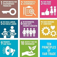 Fairtrade Fortnight starts today!