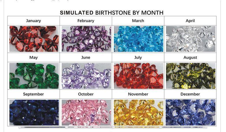 A short history of birthstones