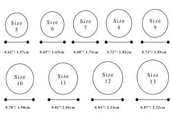 What is the Average Size For Men's and Women's Rings