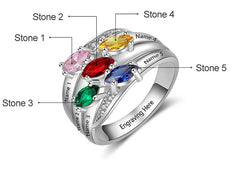 mothers ring diagram