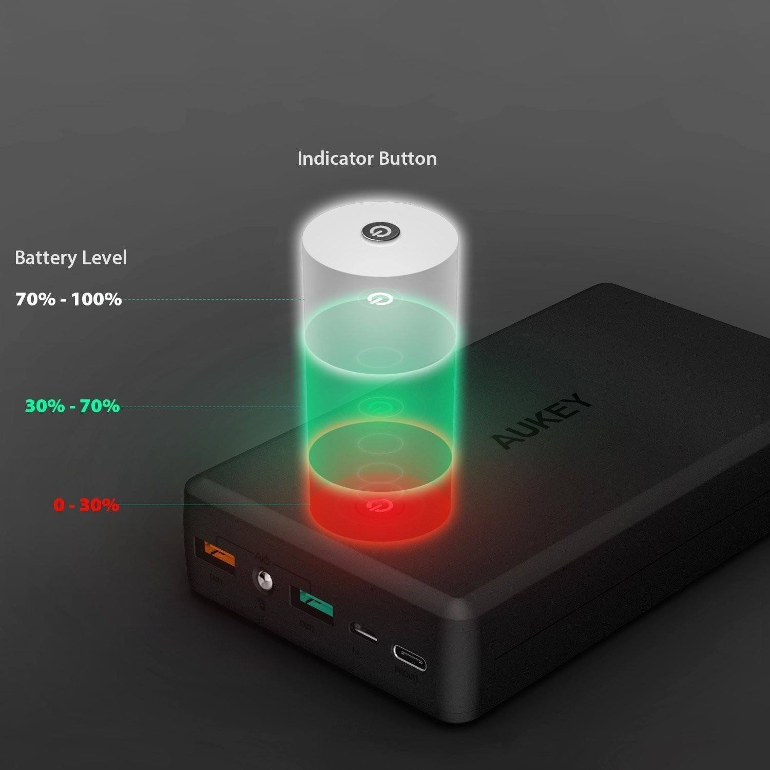 Powerbank - AUKEY 30000mAh Portable Charger With Quick Charge 3.0 & USB C Port For IPhone, Samsung Galaxy Note 7, Lumia 950/950 XL, Nexus 6P/5X And More