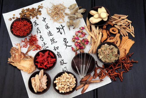 What Are the Core Principles of TCM?