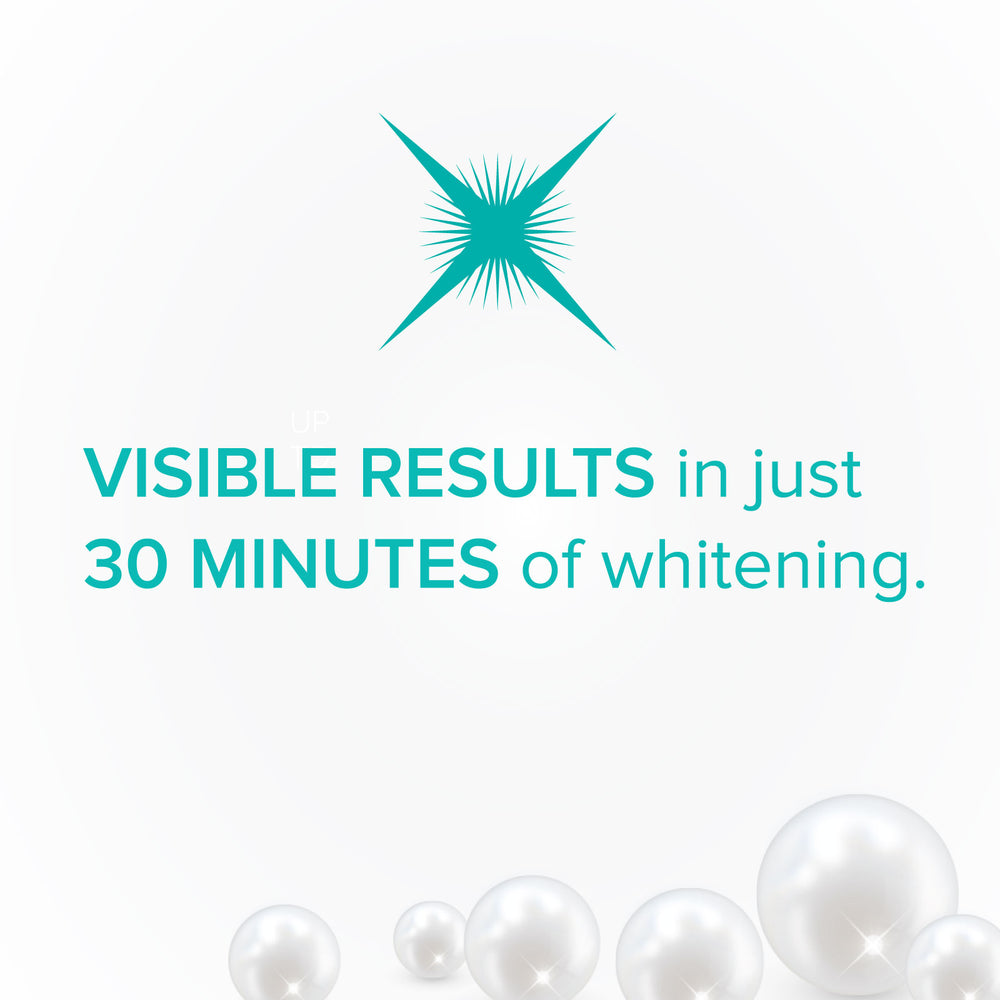 2 Minute Pearl Infused<br><br><p>Whitening Kit