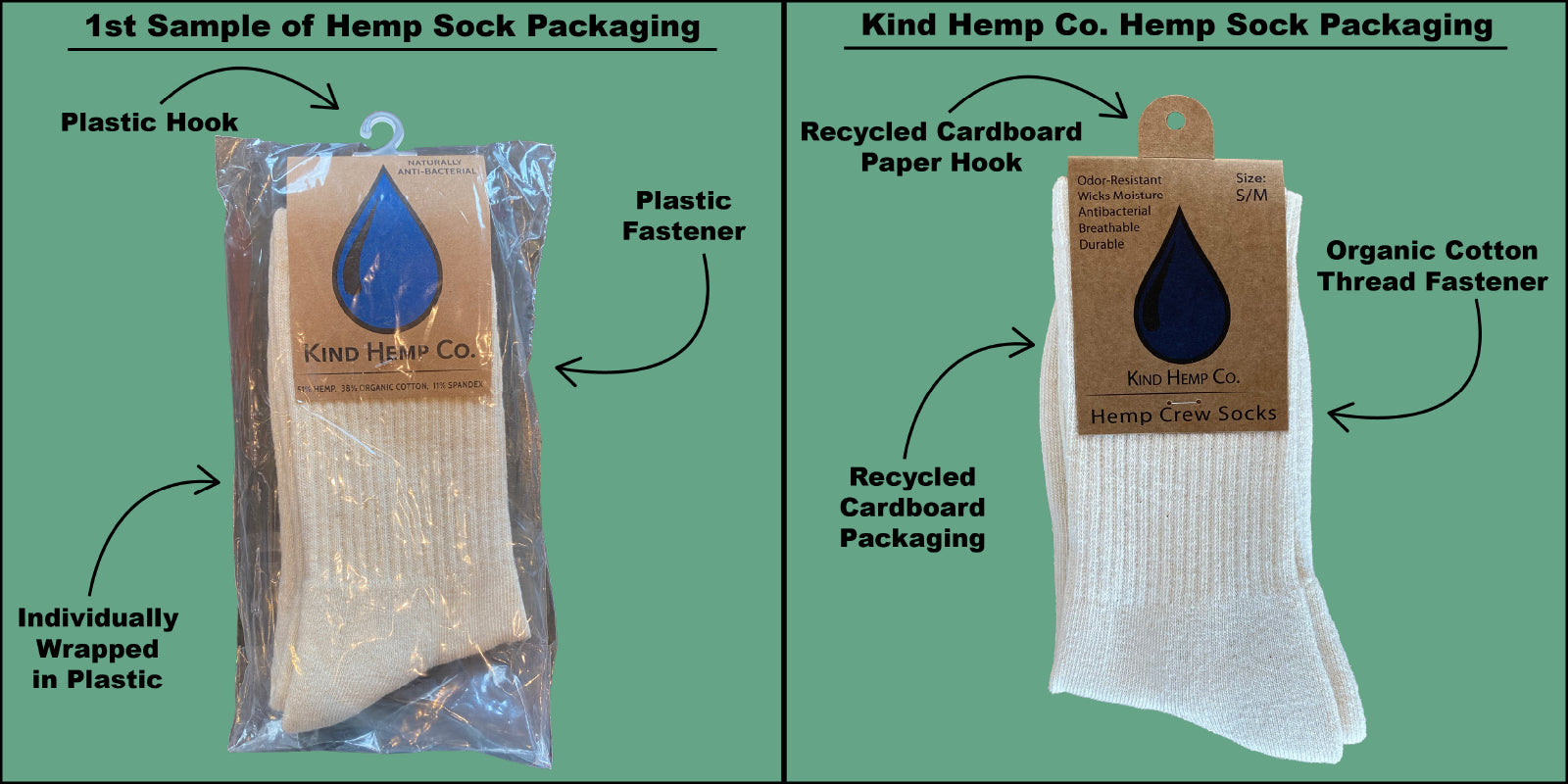 Kind Hemp Co Plastic-free Hemp Sock Packaging