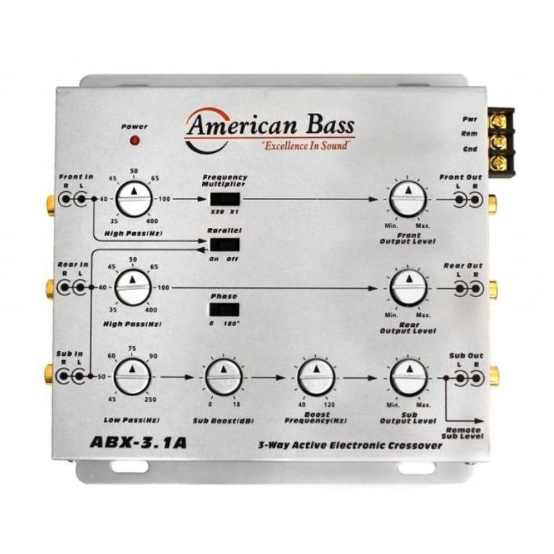 American Bass ABX31A