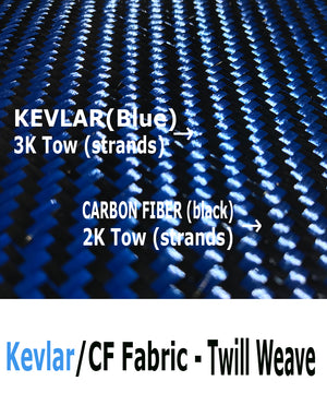 KEVLAR ARAMID  Fabric - 4 in x 25 ft - Twill  - 240g/m2 - 3K TOW (Blue)