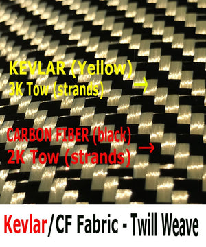 Kevlar Fabric- (YLW-Blk 5 ft x 12 in) 2x2 Twill WEAVE-3K/200g