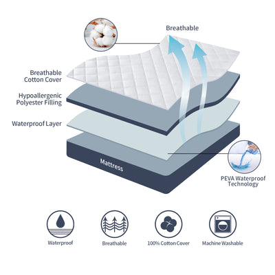 Waterproof Mattress Pad 100% Cotton Cover