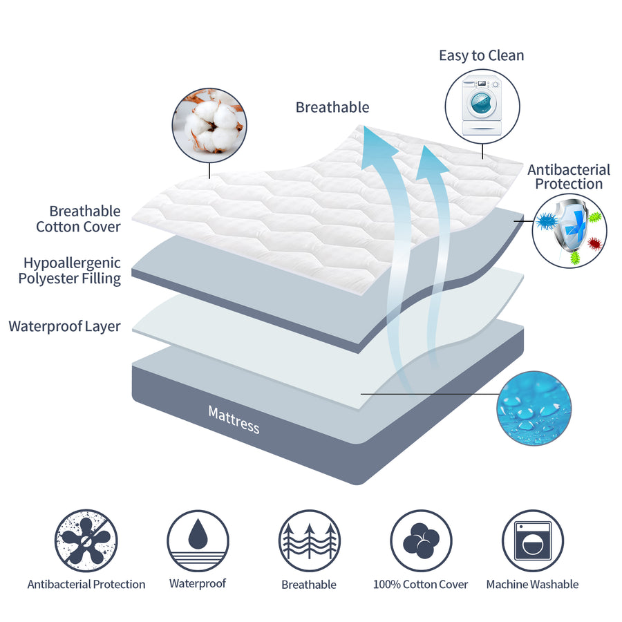 Antibacterial Down Alternative Mattress Pad with 100% Cotton Cover 500 Thread Count