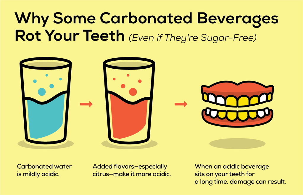 Carbonated beverages with citrus flavors are more acidic, and therefore more likely to cause damage if left on the teeth for a long time.