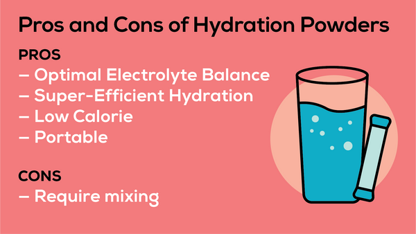 Hydration powders provide an ideal electrolyte balance in a low calorie delivery, making them very efficient at hydration. But they do require mixing.