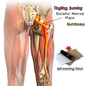 Nerve Pain Therapy Patches