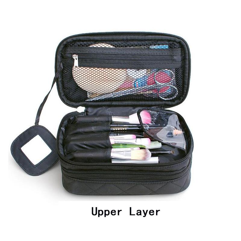 Compact Toiletry Makeup Organiser