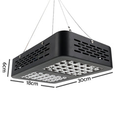 Green Fingers 300W LED Grow Light Full Spectrum Reflector
