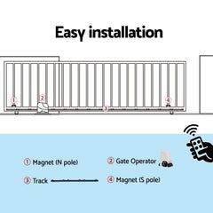 Auto Electric Sliding Gate Opener 1800KG 6M Rails