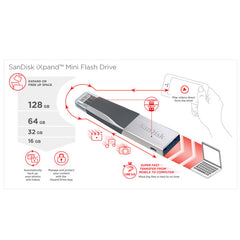 SANDISK IXPAND IMINI FLASH DRIVE SDIX40N 16GB GREY IOS USB 3.0