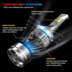 Pair LED Headlight Kit Driving Lamp CSP 9005 High Low Beam Canbus ERROR FREE