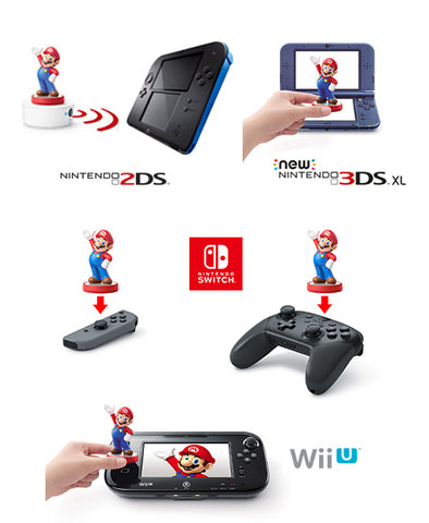 Nintendo's amiibo's connecting to each device via the NFC reader
