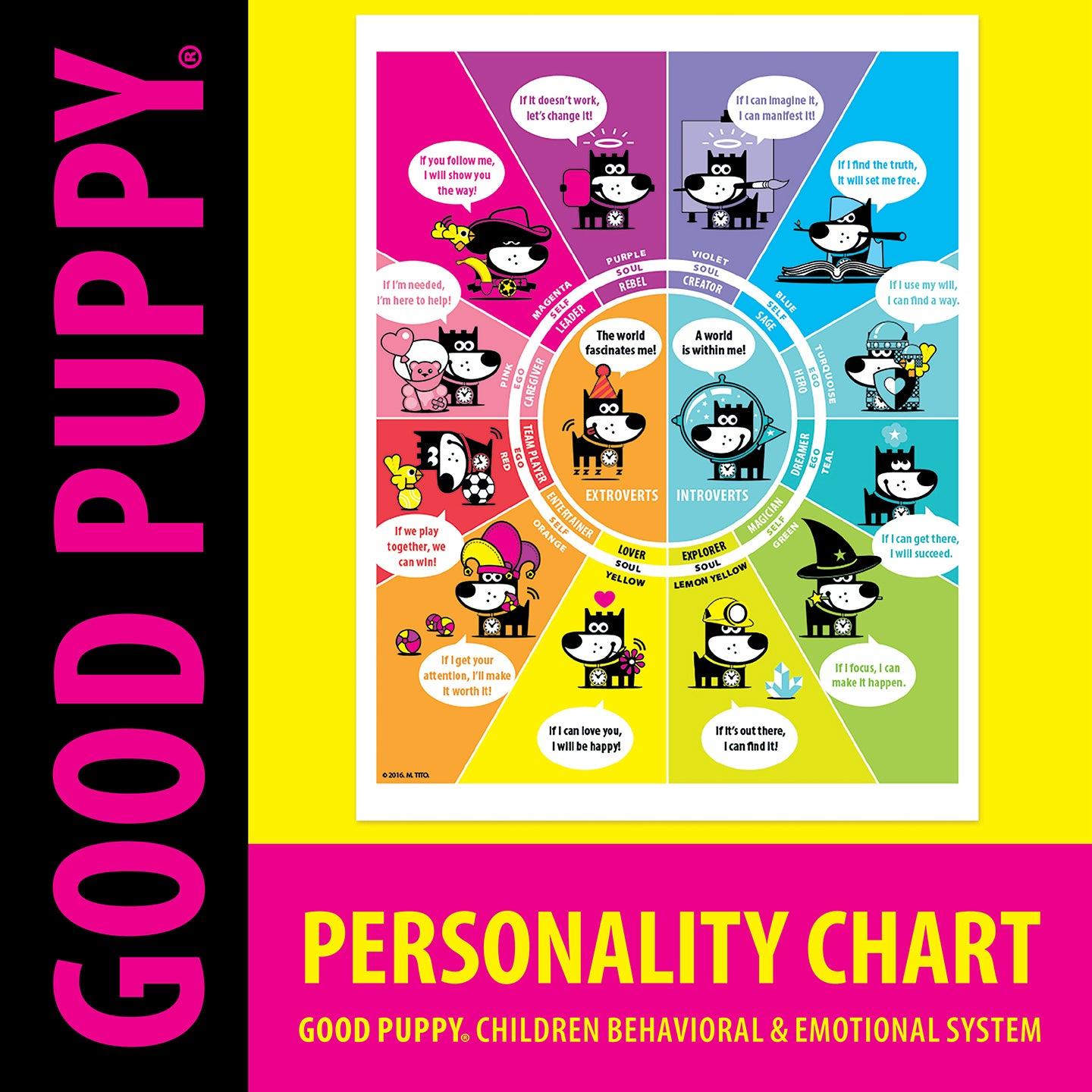 GOOD PUPPY . Printable PDF . Personality Chart