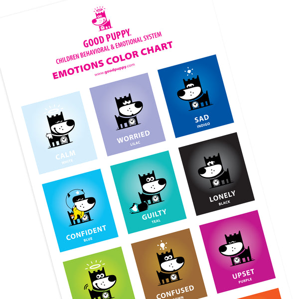 Emotional regulation poster for children, ages 3 to 9.