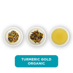 Turmeric Gold Organic loose leaf infusion – three cups showing the plain leaf, the unfurled leaf with the water added and then the final brew of tea.