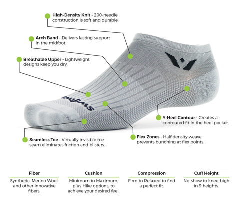 Swiftwick Sock Technology