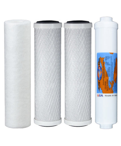 Replacement Filters for RO Systems
