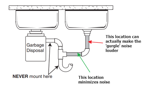 Reverse osmosis system noise