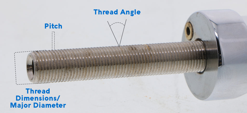 parts of a pipe thread