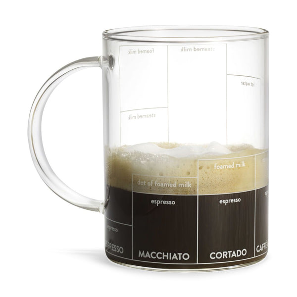 Multi-ccino Mug Kitchen Supplies MoMA - der ZEITGEIST