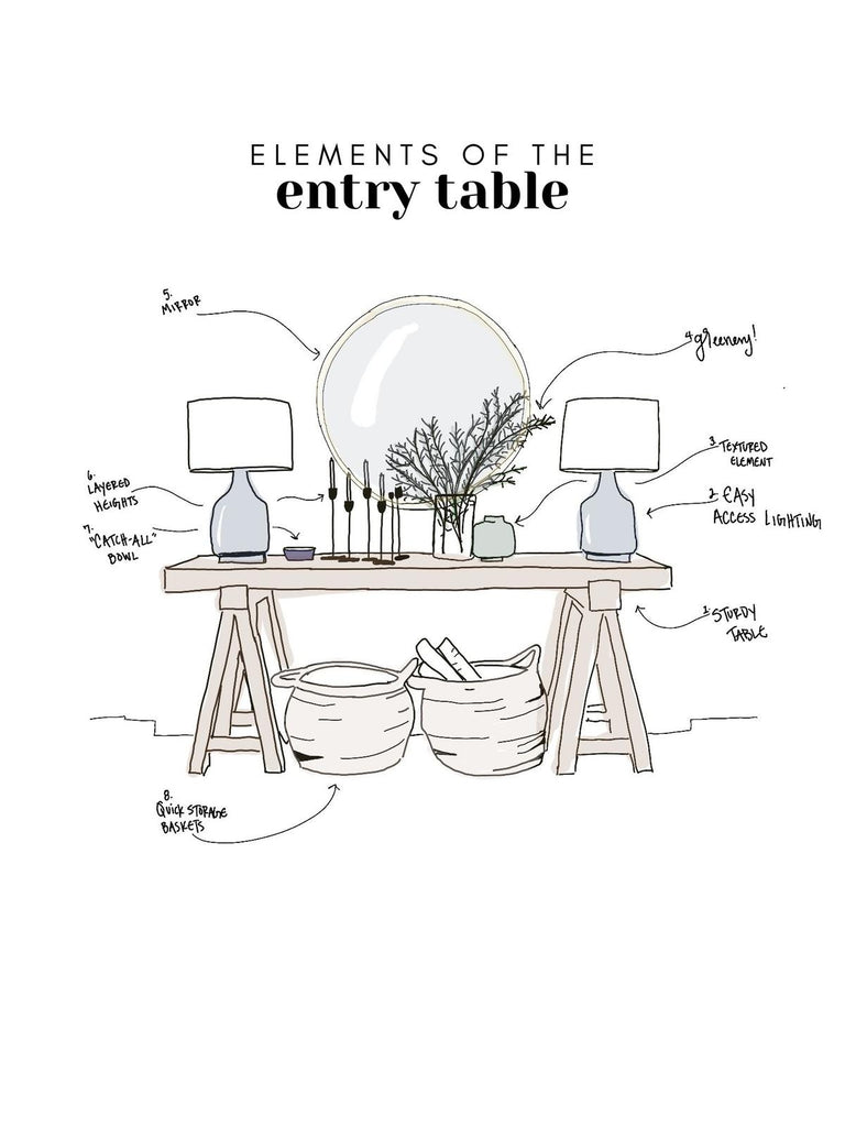 Elements of An Entry Table By Stylesmepretty.com