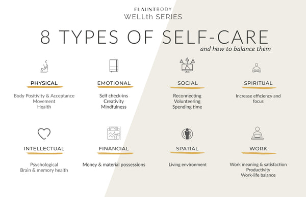 Flaunt Body WELLth Series 8 Types of Self-Care and how to balance them