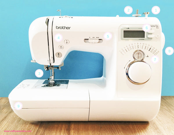 Getting to know your computorised sewing machine with Crafty Sew&So