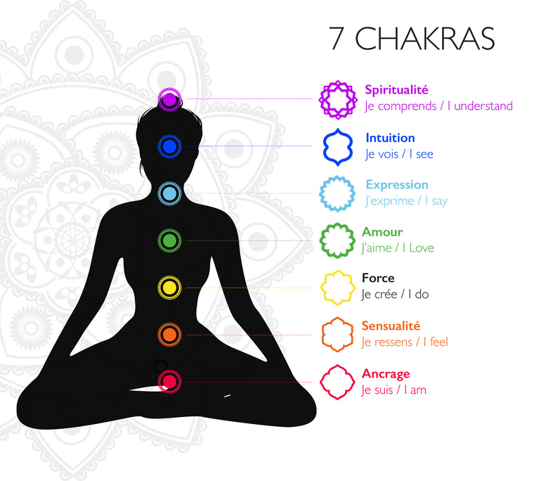 Chakra Necklace - Intimacy