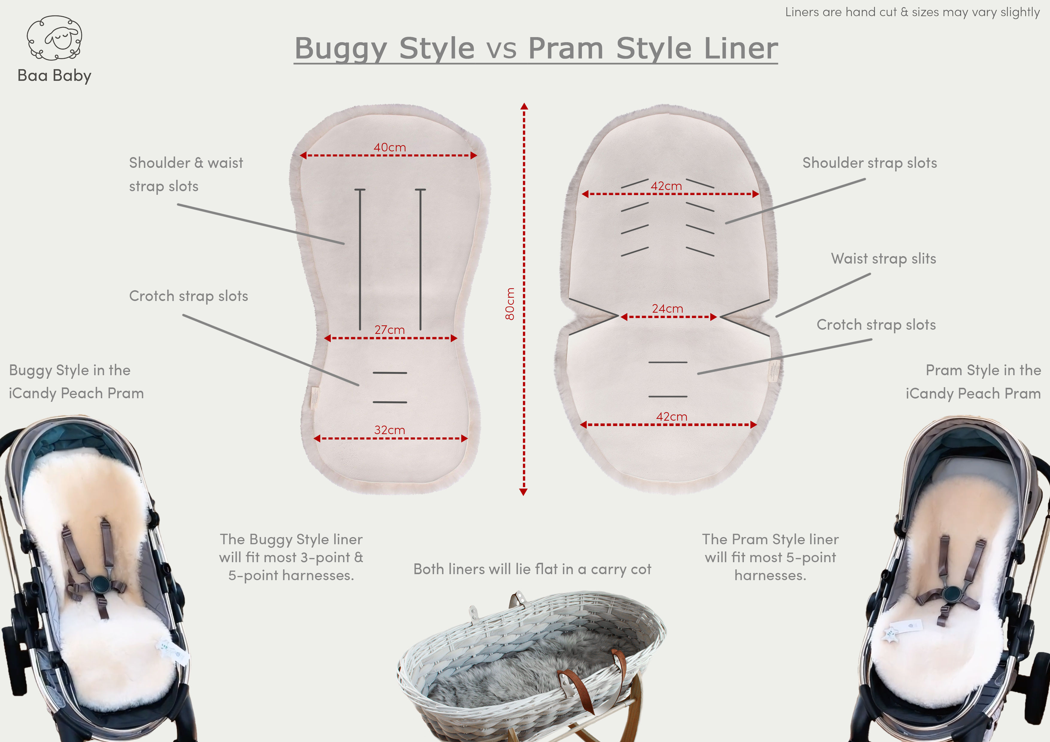 Pram Liner Overview and Comparison