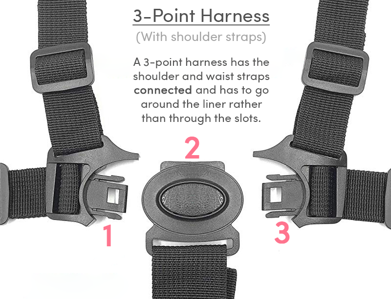 Three Point Harness With Shoulder Straps