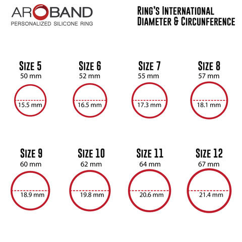 aroband size guide
