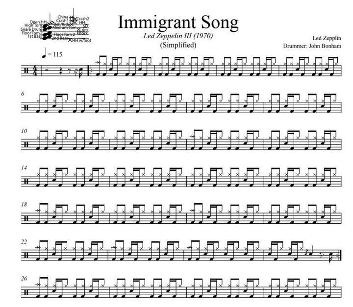 Immigrant Song - Led Zeppelin - Simplified Drum Transcription / Drum Sheet Music - DrumSetSheetMusic.com