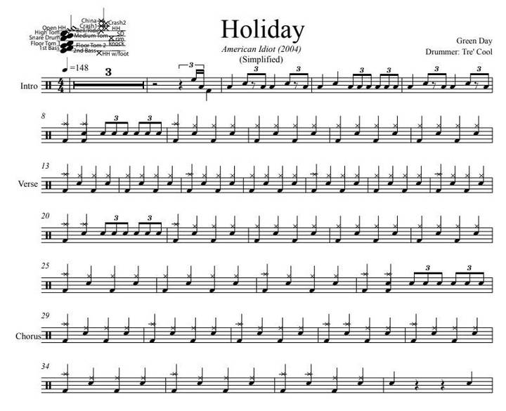 Holiday - Green Day - Simplified Drum Transcription / Drum Sheet Music - DrumSetSheetMusic.com