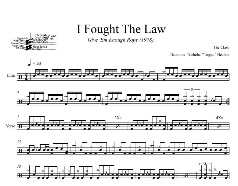I Fought The Law - The Clash - Full Drum Transcription / Drum Sheet Music - DrumSetSheetMusic.com