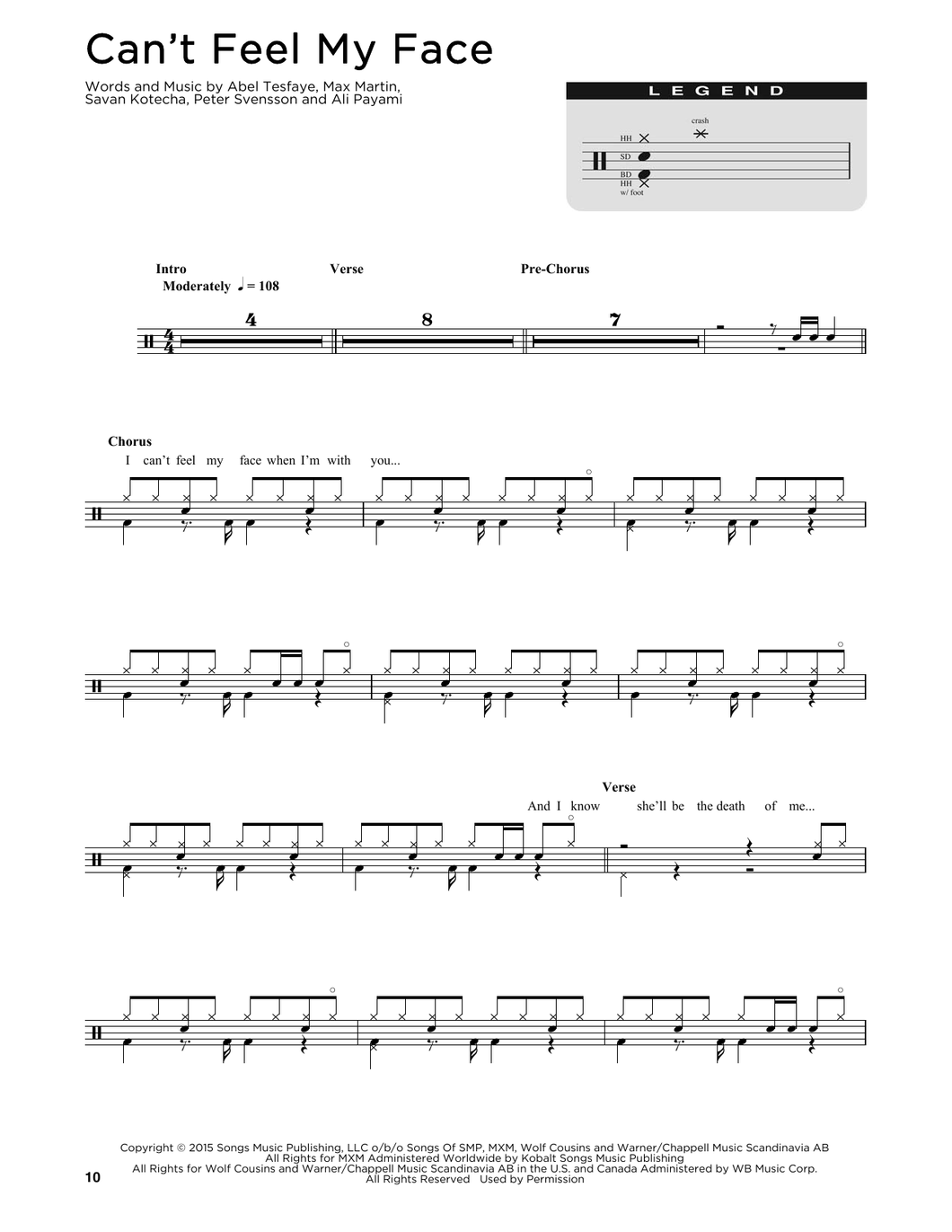 Can't Feel My Face - The Weeknd - Full Drum Transcription / Drum Sheet Music - SheetMusicDirect D