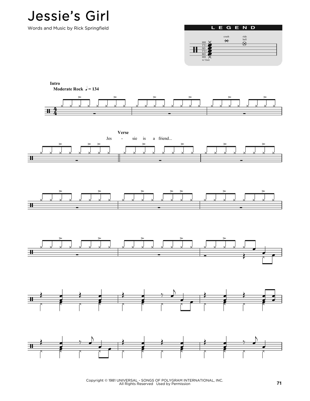 Jessie's Girl - Rick Springfield - Full Drum Transcription / Drum Sheet Music - SheetMusicDirect D