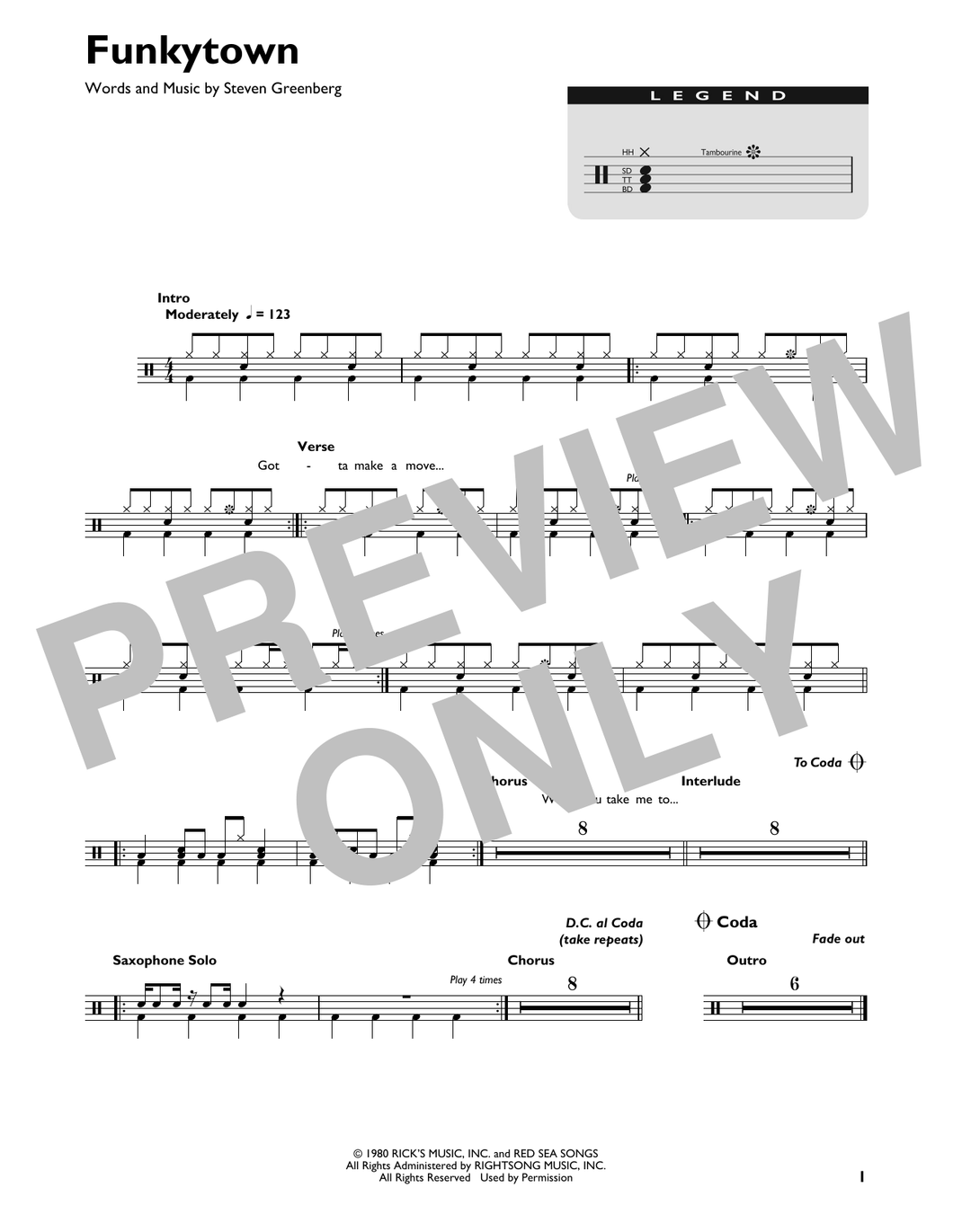 Funkytown - Lipps Inc. - Full Drum Transcription / Drum Sheet Music - SheetMusicDirect DT