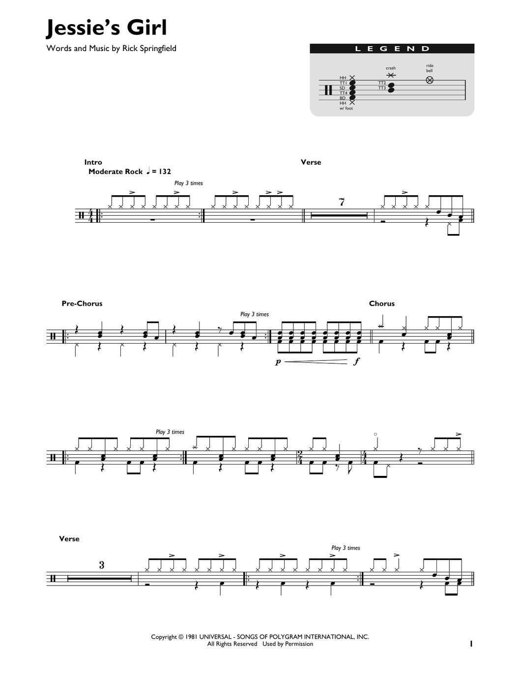 Jessie's Girl - Rick Springfield - Full Drum Transcription / Drum Sheet Music - SheetMusicDirect DT