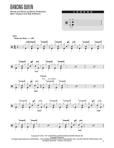 Dancing Queen - ABBA - Simplified Drum Transcription / Drum Sheet Music - SheetMusicDirect DT